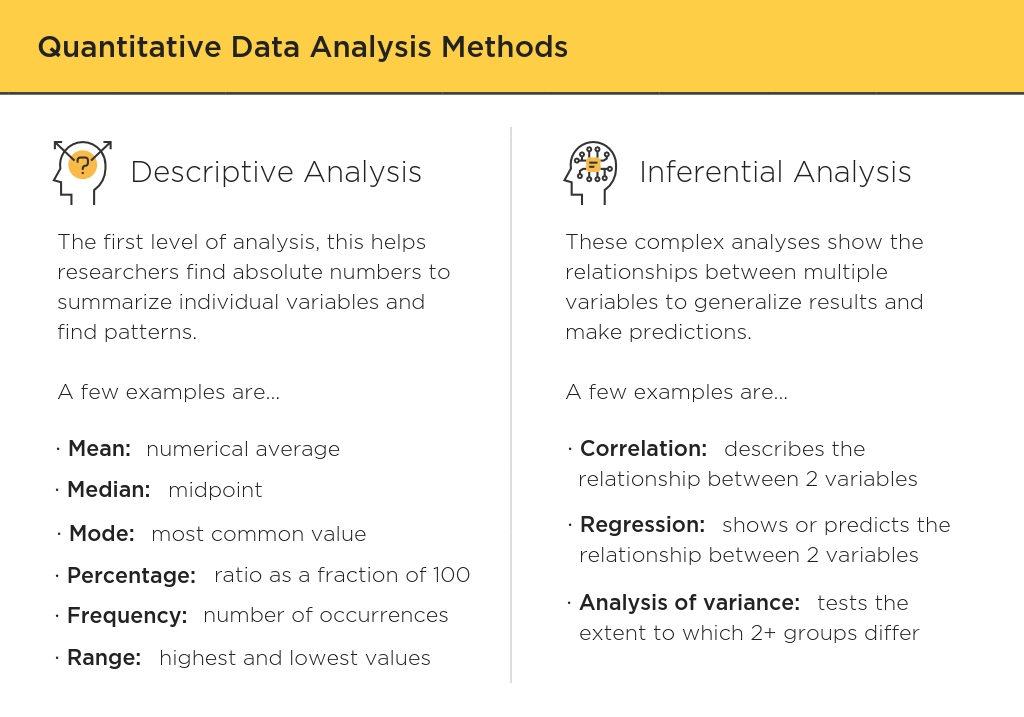 quantitative data analysis methods